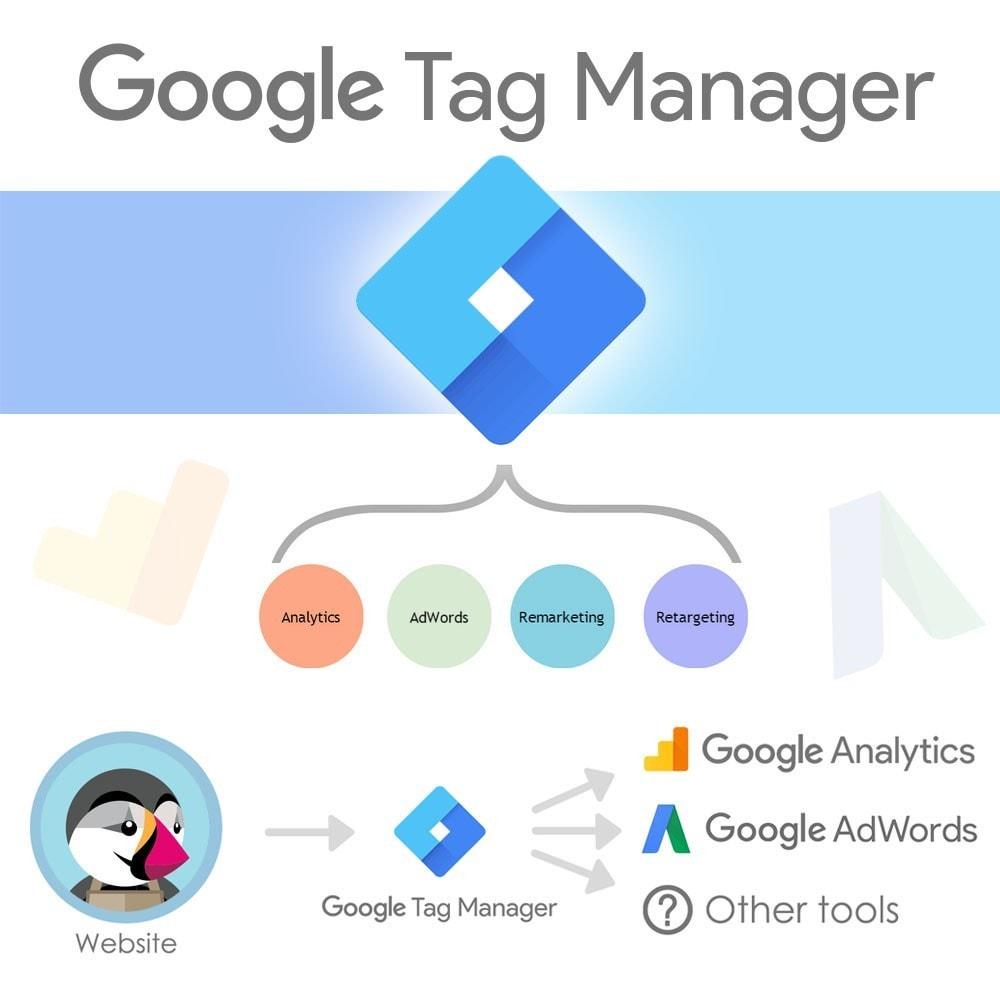 Cómo medir conversiones con Google Tag Manager